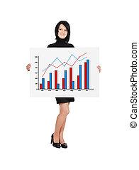 panneau affichage, croissance, business