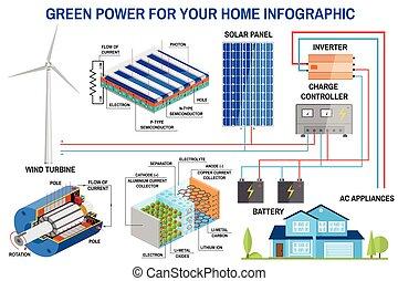 diagramme vecteur solaire vent tout bouclier polaire. Black Bedroom Furniture Sets. Home Design Ideas
