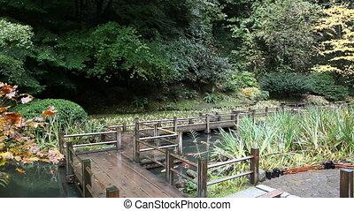 Panning Movie of Japanese Garden