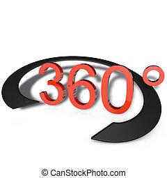 panoráma, 360?