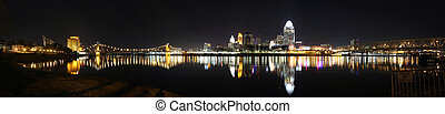 Panorama, Cincinnati Skyline