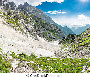 Panorama of a mountain valley