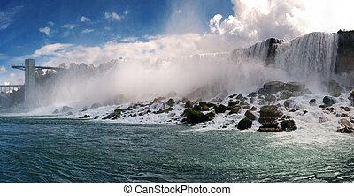 panorama utsikt, niagara vattenfallen