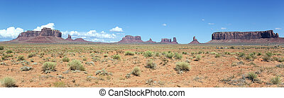 panoramic landscape of Monument Valley