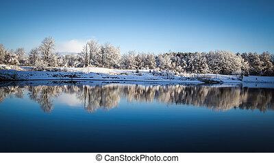 Panoramic Winter Lake Reflections
