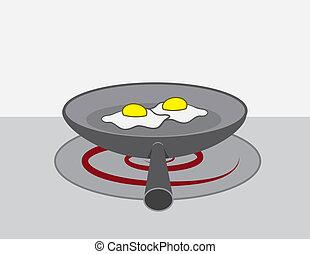 panorera, ägg