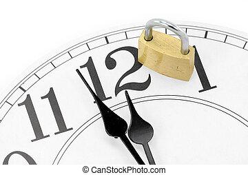 panowanie, pojęcie, czas