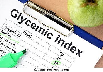 papel, índice, glycemic, valores
