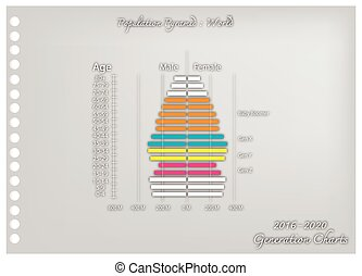 Paper Art of 2016-2020 Population Pyramids Graphs with 4...