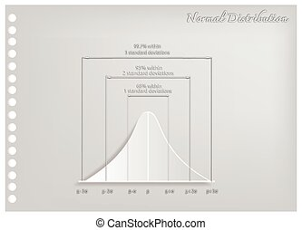 Paper Art of Standard Deviation Diagram Chart - Business and...