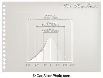 Paper Art of Standard Deviation Diagram Chart