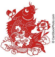 paper-cut, fish, 中国語