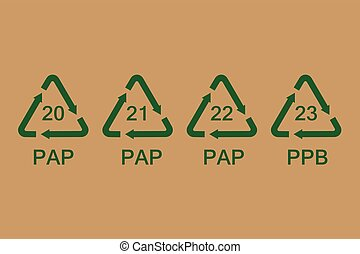 Paper recycling codes
