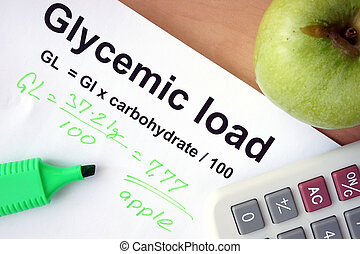 Paper with glycemic load formula of apple.