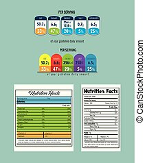 paper with nutrition facts