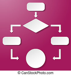 paperlabels, flowchart, purpurowe tło