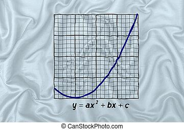 parábola, tela, gráfico