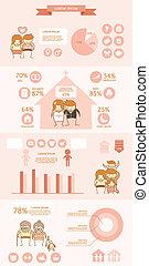 para, infographic, miłość, życie, wydatek