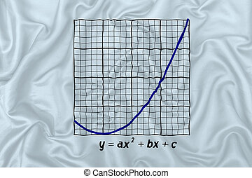 Parabola graph in fabric - View of a parabola graph in silk ...