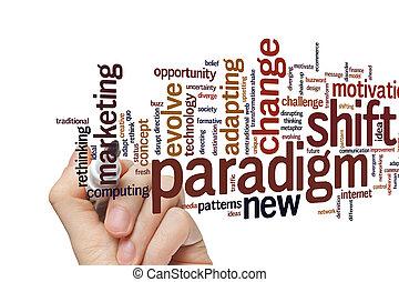 Paradigm shift word cloud
