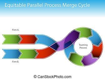 paralelo, proceso, gráfico