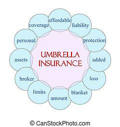 parapluie, assurance, circulaire, mot, concept