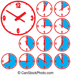 pared subida, clock., digital