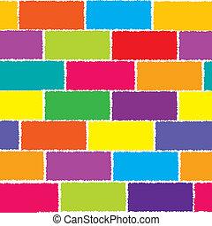 parede, colorido
