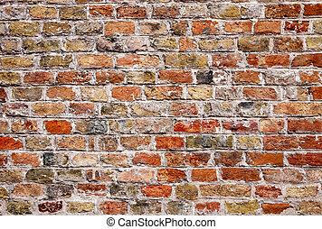 parede, tijolo