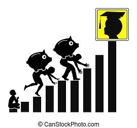 Parents save money for education - Parents put money aside...