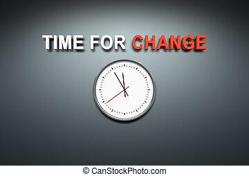 parete, cambiamento, tempo