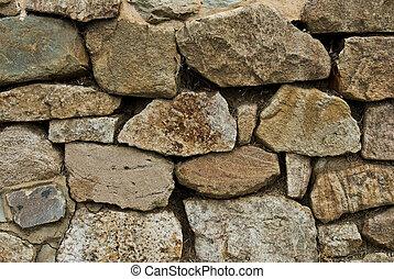 parete, roccia