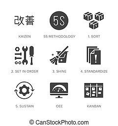 parfait, plat, kanban, silhouette, icones affaires, solide, set., japonaise, 5s, méthode, stratégie, méthodologie, vecteur, illustrations., signes, 64x64, kaizen, pixel, management., glyph