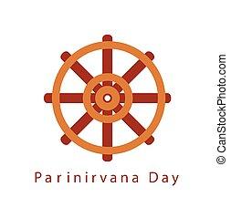 Parinirvana or nirvana Day refer to nirvana-after-death....