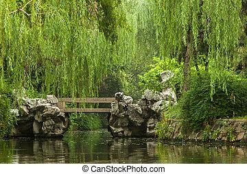 park - china