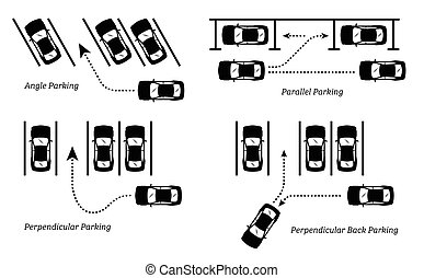 Parking Methods and Ways. - Illustrations depict car park in...