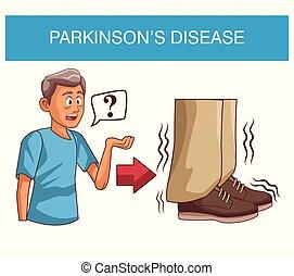 parkinsons, 疾病, 卡通