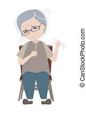 Parkinson's disease patient with dyskinesia symptom