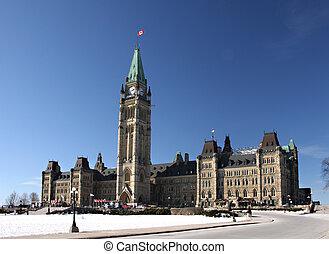 parlamento, canada\'s