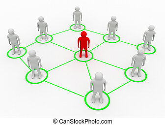 parner network concept