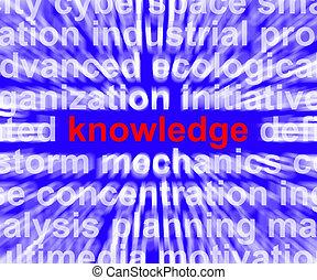 parola, conoscenza, esposizione, saggezza, cultura, educazione