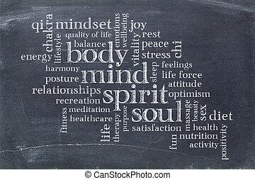 parola, corpo, anima, mente, spirito, nuvola
