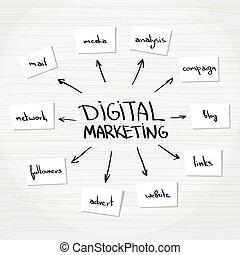 parole, marketing, digitale, testo, freccia, infographics,...