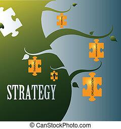parole, strategia