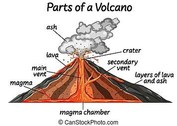 Part of a volcano illustration