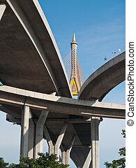 Part of Bhumibol Bridge