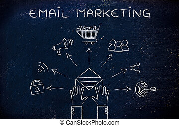 partage, achats, &, commercialisation, symboles, venir, ...