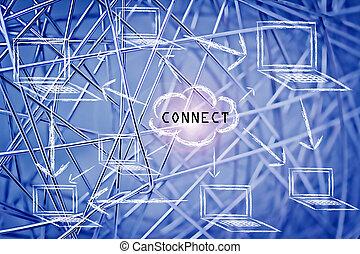 partage, &, connexions, internet, réseaux, données