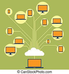 partage, nuage, fichier