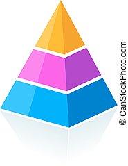 partes, pirámide, tres, acodado